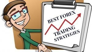 Best Forex Trading Strategies