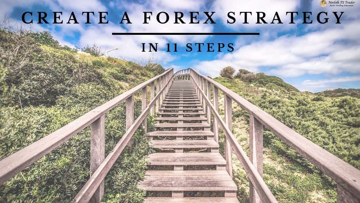 how can i create my own forex strategy