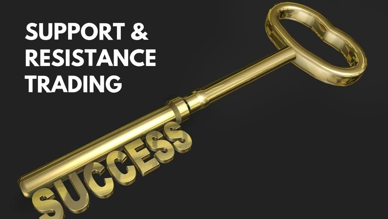 Learn support and resistance trading