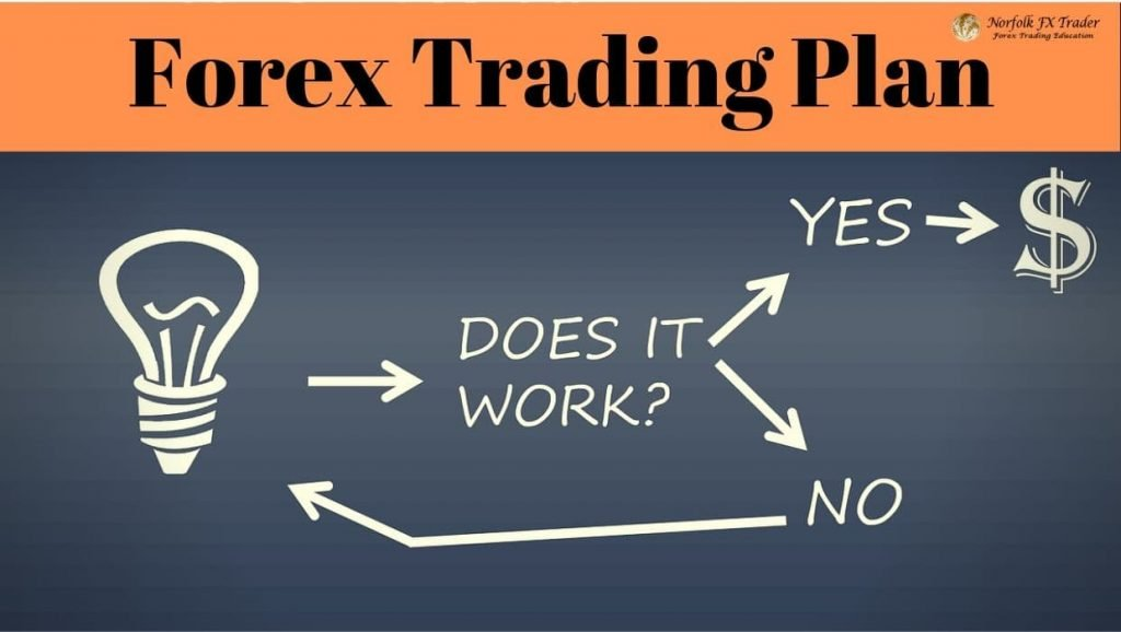 Forex traiding education