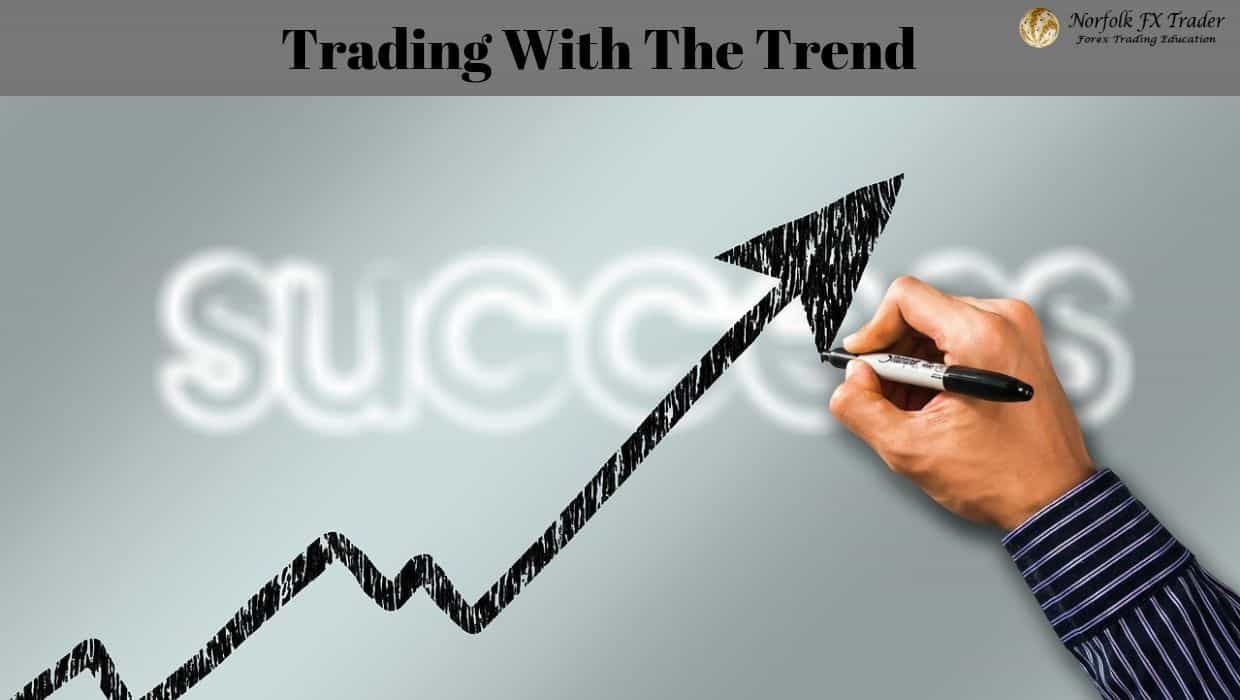 Trading With The Trend in a Forex trading strategy