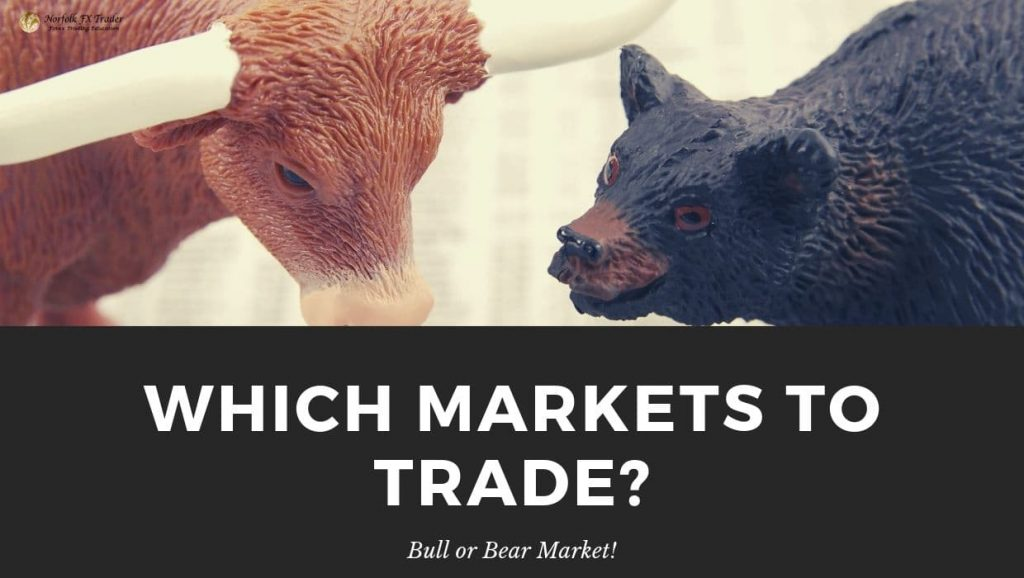 Which Markets to trade?