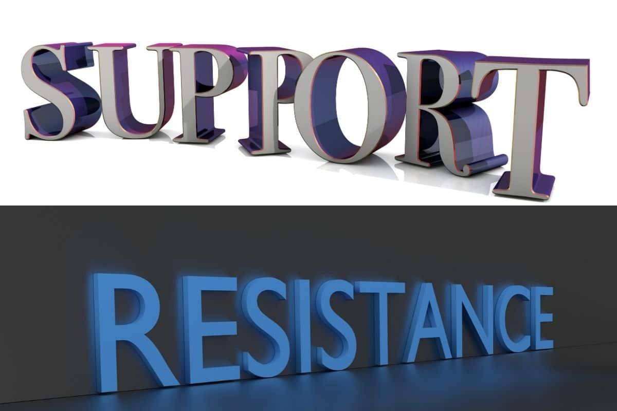 Difference Between Support And Resistance