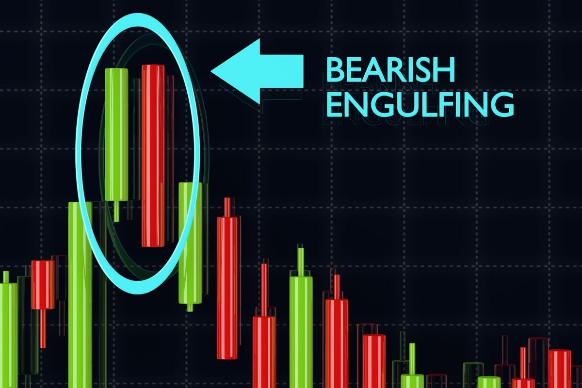 How To Trade The Bearish Engulfing Candle