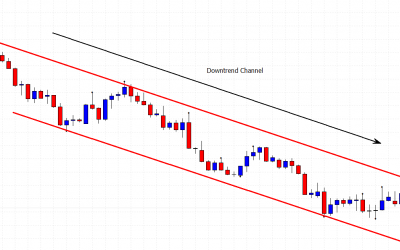 support and resistance trading with a downtrend price chart